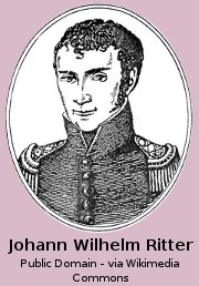 Johann Ritter